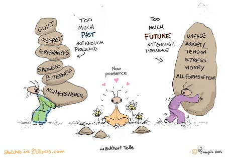 Being mindful of mindfulness - Christa Allan